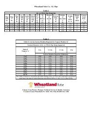 GL-Pipe-Sway-Bracing-Tables - Wheatland Tube