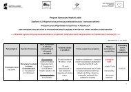 Program Operacyjny Kapitał Ludzki Działanie 6.2 Wsparcie oraz ...