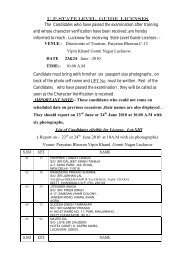 List of Candidates eligible for License