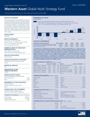 Western Asset Global Multi Strategy Fund - Legg Mason