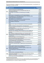 Zusammenstellung der wichtigsten von rund 100 ... - Kanton Bern