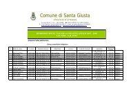 rimborso spese viaggio 2008 - Comune di Santa Giusta