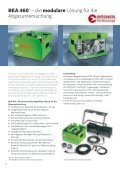 Emissions-Analyse von Bosch - Rösner KFZ Werkzeuge - Seite 3