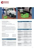 Emissions-Analyse von Bosch - Rösner KFZ Werkzeuge - Seite 4