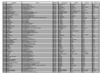 Listagem de Lojas CTT que comercializam Seguros