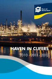 Booklet 'Haven in cijfers' 2010-2011-2012 (2013) - Port of Rotterdam