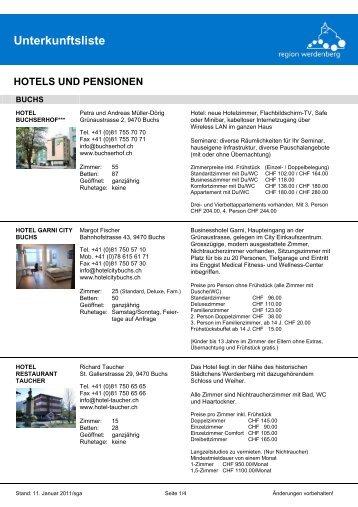 Unterkunftsliste HOTELS UND PENSIONEN - Werdenberg