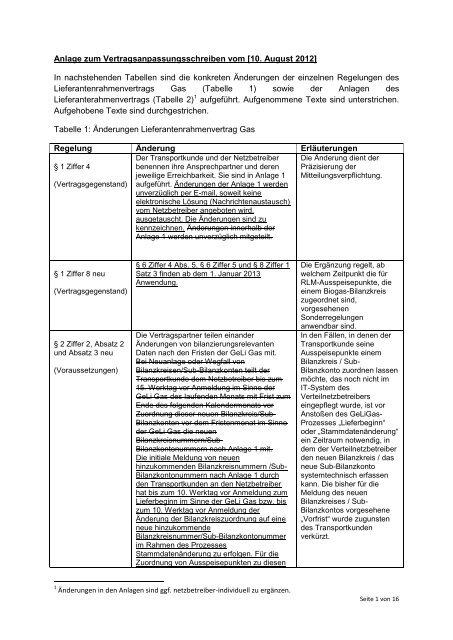 Anlage zum Vertragsanpassungsschreiben vom [10. August 2012 ...