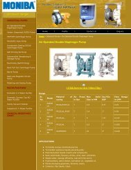 Air Operated Double Diaphragm Pump ( Click here to view Video ...
