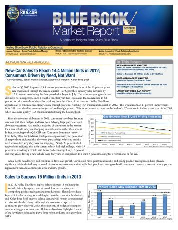 kelley blue book auto market report Get a vehicle history report before buying a used car i'd like to receive useful tips, tools and resources via email from kelley blue book and affiliates.