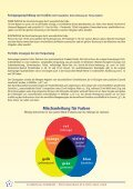 Produkt Katalog 2010.qxd (Page 2) - Page 6