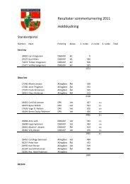 Resultater sommerturnering 2011 Holdskydning