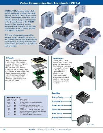 Valve Communication Terminals (VCTs) Devic - StoneL