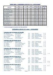 classifiche calendari 2008-2009 - CSI Lecco