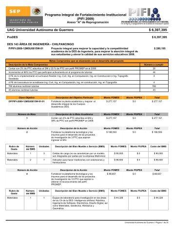 Programa Integral de Fortalecimiento Institucional (PIFI 2009) UAG ...