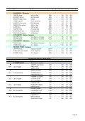 Liste des résultats 2006 - ASTA - Page 4