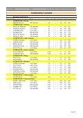 Liste des résultats 2006 - ASTA - Page 7