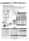 ATEX compliant - SMC ETech - Page 3