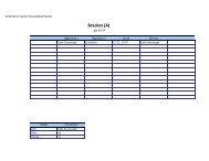 Senior Games Racquetball Results