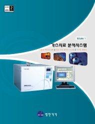 Transformer Oil Gas Analyzer - Young Lin