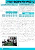 ศูนย์เศรษฐกิจการลงทุนภาคที่1 - Page 4