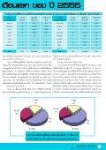 ศูนย์เศรษฐกิจการลงทุนภาคที่1 - Page 5