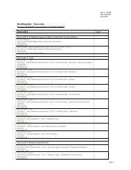 Bestillingsliste - Eurocodes Eurocodes Antal