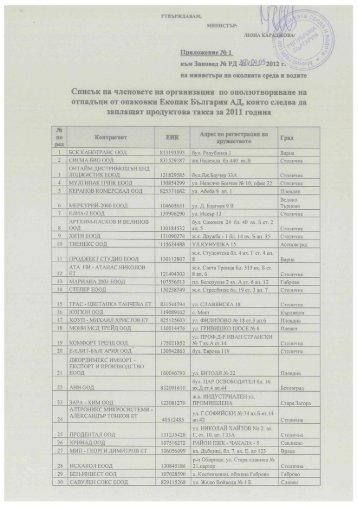 Приложения № 1, 2, 3, 4 и 5 към Заповед № РД-360/04.05.2012 г.