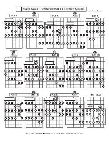 2 - PB Guitar Studios