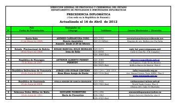 Precedencia Diplomática 2012