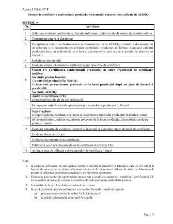 Sisteme certificare produse constructii - Aeroq