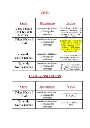 CIVIL Curso Destinatario Fechas Taller Básico I Civil Curso de ...