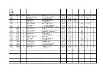Woady Yaloak HT 2011 Results Class TOTAL Place Rider Horse ...