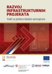 Razvoj infrastrukturnih projekata - SLAP - Stalna konferencija ...
