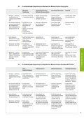 Sekundarstufe I und Sekundarstufe II 3 - Seite 7
