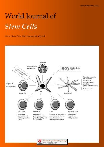 Acknowledgments to reviewers of World Journal of Stem Cells