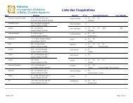 Liste des Coopératives - Coopératives d'habitation