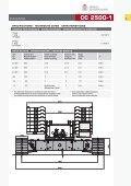 CC 2500-1 - RIGA-BAUMANN - Page 5