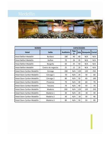 NOMES CAPACIDADES Hotel Salão Auditório ... - Colombia Travel