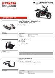 MT-03 Zubehör Übersicht - Yamaha Motor Europe