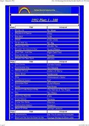 1992 Platz 1 - 100