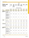 Parts Quick Reference Guide - Page 3