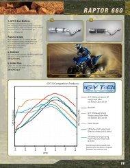 RAPTOR 660 - yamaha motor canada