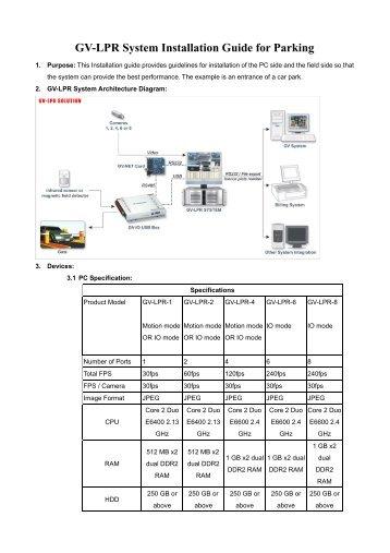 GV-LPR System Installation Guide for Parking - CCTV Cameras