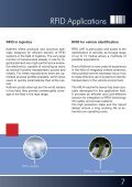 RFID Antennas - Page 7