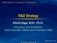 Bristol-Myers Squibb Investment Community Meeting -- R&D Strategy