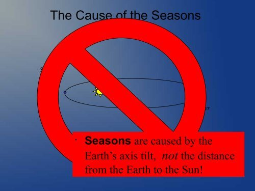 Earth's Motions / Seasons / Eclipses - Ann Arbor Earth Science