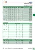 Vloerstaande kasten accessoires - Eldon - Page 6