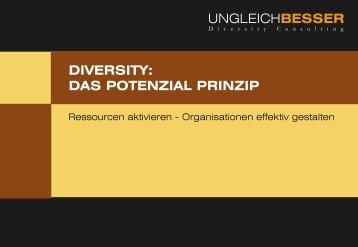 diversity - Ungleich Besser Diversity Consulting