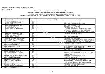 Tabel 2.pdf - Directia de Sanatate Publica a Judetului Cluj